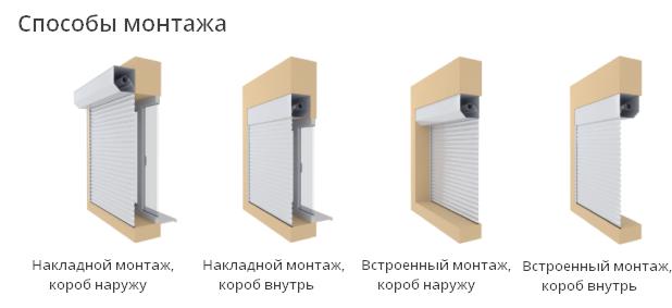 Монтаж рольставней на балкон